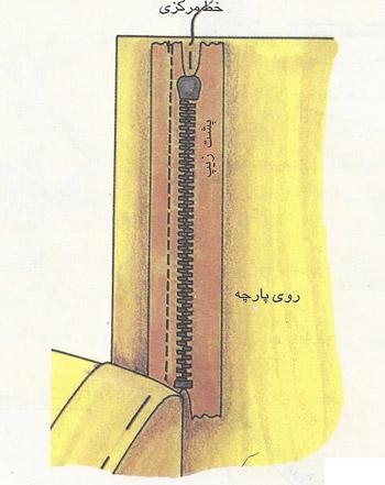 دوخت زیپ شلوار یا جلوی دامن (مردانه دوزی)