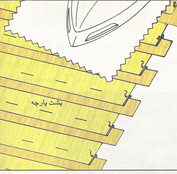 گذاشتن نوار کاغذی و اتو کشیدن دامن پیلی دار