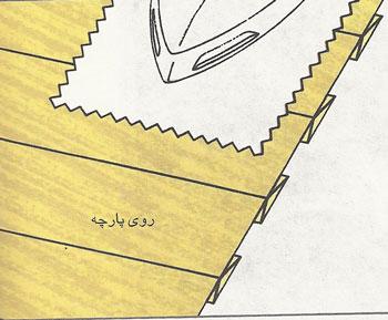اتو کشیدن برای پیلی های دو طرفه و ناودانی روی پارچه