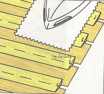 اتو کشیدن برای پیلی های دو طرفه و ناودانی پشت پارچه