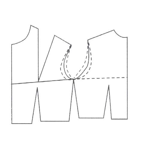 کنترل کارور در جلو و پشت الگو