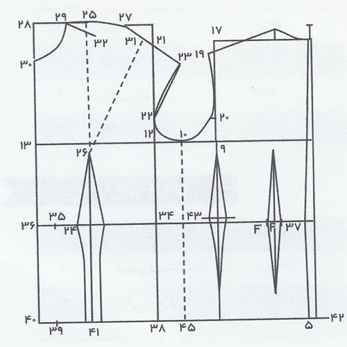 طریقه رسم الگوی سینه